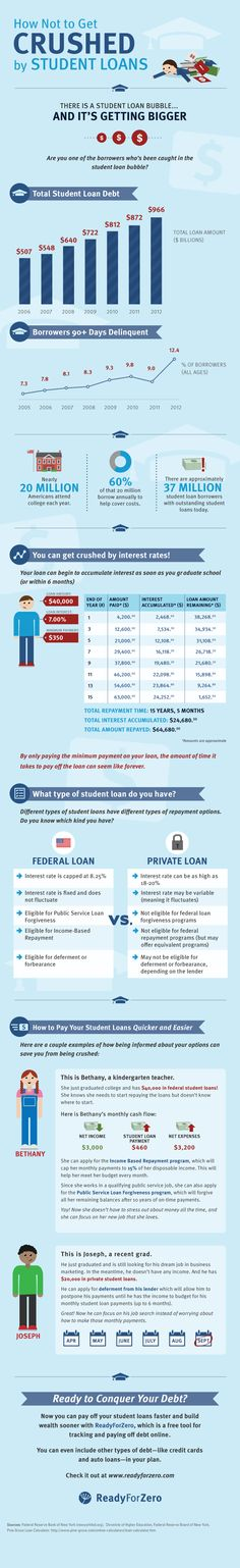 Infographic Ideas student infographic creator : How Not to Get Crushed by Student Loans Infographic   Get a ...