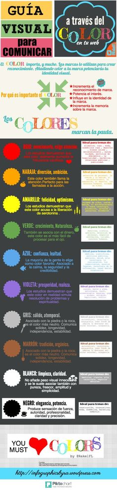 Colors in Spanish: Visual guide for the use of colors on websites, but also fun for kids learning colors in Spanish! Marketing Digital, Marketing And Advertising, Internet Marketing, Online Marketing, Web Design, Graphic Design Tips, Tool Design, Web Responsive, Ecommerce