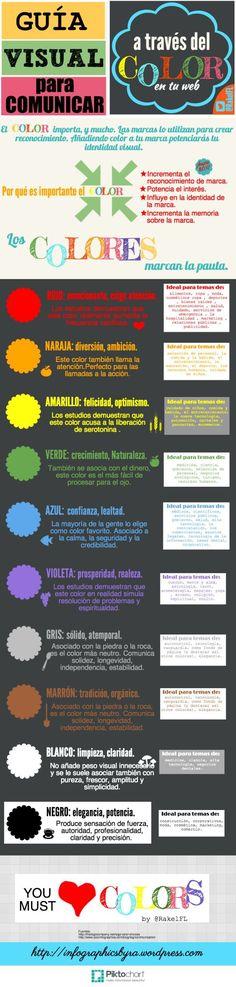 ¿Cuáles Son Los Mejores Colores Para Mi Sitio Web? | Diseño Web, Diseño Gráfico y Social Media En El Salvador