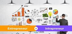 Image result for entrepreneur and intrapreneur Entrepreneurship, Thats Not My, Image