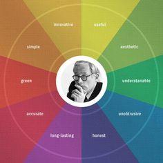 Billedresultat for dieter rams colors