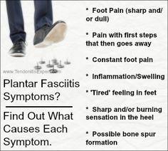 Plantar Fasciitis: Causes, Symptoms, and Diagnosis