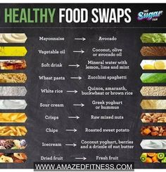 #healthyeating  #cleaneating #wholefoods  #healthandfitness #healthandwellness  #health  #weightloss  #healthy http://www.amazedfitness.com/category/lose-fat/