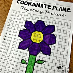 A great, engaging way for students to practice plotting points on a coordinate plane!