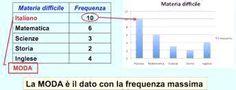Ripetizioni di statistica,psicometria e metodologia
