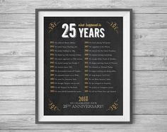 25th Anniversary Marriage/Company/Event Printable 8x10 and