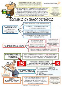 ENTENDEU DIREITO OU QUER QUE DESENHE ???: RECURSO ESPECIAL E RECURSO EXTRAORDINÁRIO
