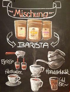 Balzac Coffee Direct Trade Hamburg