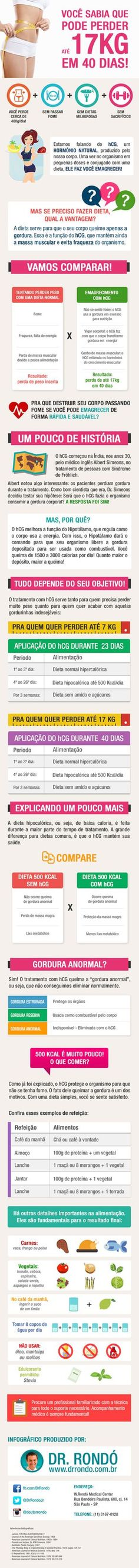 infografico hc g dr rondo Health And Beauty, Health And Wellness, Health Tips, Health Fitness, Dietas Detox, Menu Dieta, Fitness Tips, Healthy Lifestyle, Lose Weight
