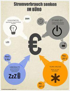 #Infografik #Strom sparen im #Büro