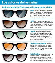 34 mejores imágenes de Gafas de Sol Cristal Plano  21fa6c74aead