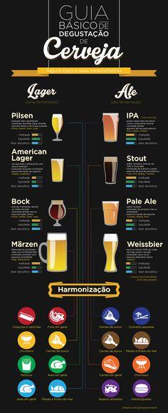 Degustação de Cerveja #Infographic #Infografía
