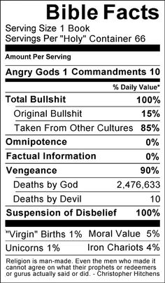 "Bible ""Nutritional"" Facts, in case you were wondering what was being fed to you."