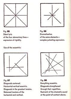 """• """"Le point géométrique est un être invisible. Il doit donc être défini comme immatériel. Du point de vue matériel le point égale Zéro. Mais ce Zéro cache différentes propriétés «humaines». Selon notre conception, ce Zéro évoque la concision absolue, mais qui parle cependant. Ainsi le point géométrique est, selon notre conception, l'ultime et unique union du silence et de la parole - il appartient au langage et signifie silence."""" POINT ET LIGNE SUR PLAN • 1926 • WASSILY KANDINSKY •"""