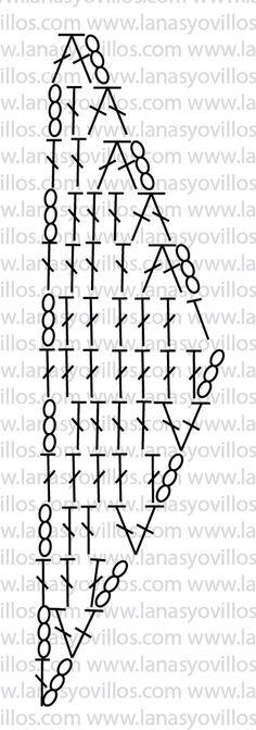 MANTA DIAMOND PASO A PASO CON VÍDEO TUTORIAL   Patrones Crochet, Manualidades y Reciclado