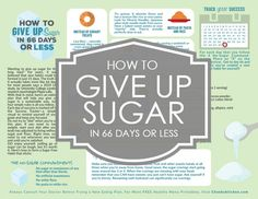 How to Give Up Sugar in 66-Days or Less. A FREE 1-page Menu Blueprint.