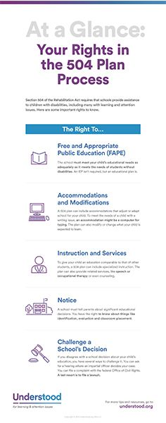 504 Education Plan Examples | cool for school | Pinterest