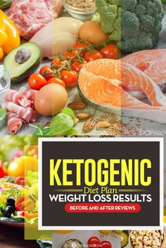 Ketogenic Diet Plan - Weight loss results