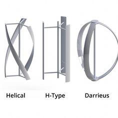 3 Types of Darrieus Vertical Axis Wind Turbine … Alternative Energy