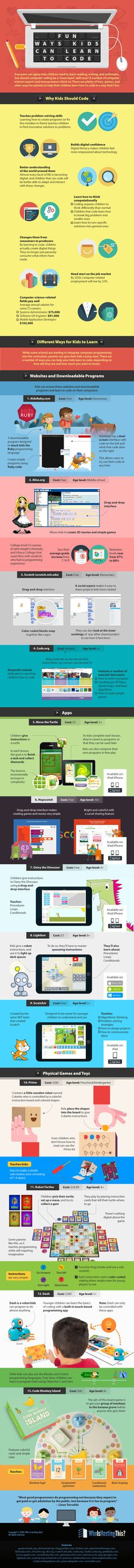 Fun Ways Kids Can Learn to Code #infographic #Education #Coding