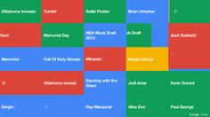 Google has a fancy new trend visualizer that lets you see the most popular searches.