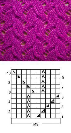 Lace knitting pattern with chart ~~ Delikli desen 106 Lace Knitting Stitches, Lace Knitting Patterns, Knitting Charts, Lace Patterns, Loom Knitting, Knitting Designs, Knitting Projects, Stitch Patterns, Knit Crochet