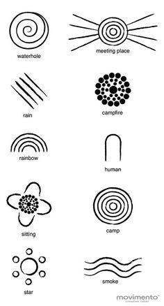 aboriginal symbol You can find Aboriginal art and more on our website. Aboriginal Tattoo, Aboriginal Art Symbols, Aboriginal Art For Kids, Aboriginal Education, Aboriginal Dot Painting, Aboriginal Culture, Aboriginal Patterns, Aboriginal History, Art Education
