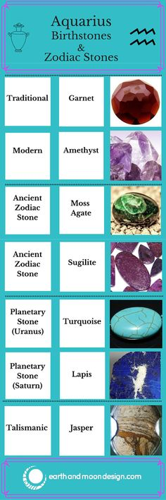 The audacious style of the Aquarius woman warrants remarkable jewelry adorned with her astrology stones - discover these celestial Aquarius birthstones.