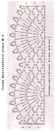 Resultado de imagen de patrones mantoncillos de flamenca