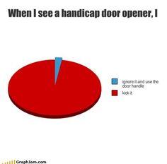 How to open a door...