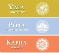 #ayurveda #tridosha El dosha Vata quiere movimiento, el Pitta quiere transformación y el Kapha, estabilidad. ¿con cuál te sientes más identificado?