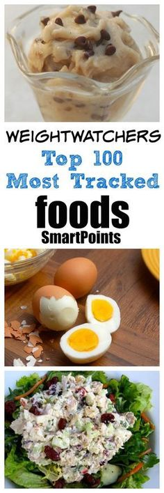 Weight Watchers Top 100 Most Tracked Foods with SmartPoints and Recipes