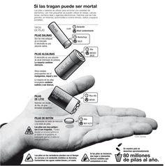 Por qué es importante reciclar las pilas.  #reciclaje #residuoselectrónicos