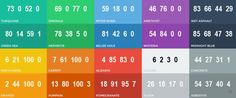 Common Flat UI Colors as CMYK
