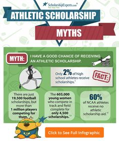 Athletic Scholarships: Debunking the Top 5 Myths About the Elusive Sports Scholarship