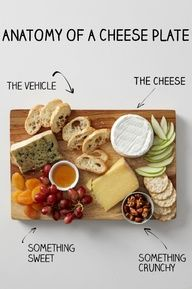 I smiled when I looked at this photo of how-to prepare a winning cheese spread. I really smiled when I noted the author's little arrows pointing to various elements of this yummy looking appetizer....