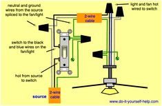 wiring diagram, fan light kit and 3 way switches d dan woodwiring diagram for ceiling fan with light