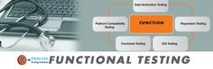 Regression Testing, Functional Testing, Software, Type