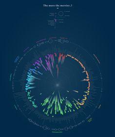Changes in access of safe drinking water sources #dataviz for #wsd2015 challenge | Stefania Guerra #infovis 3d Data Visualization, Information Visualization, Web Design, Graphic Design, Media Design, Book Design, Design Trends, Design Ideas, Information Design
