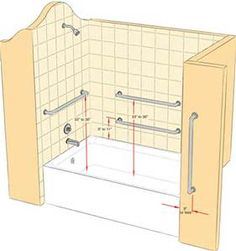 Where To Install A Grab Bar Diagram    This Is A Reminder When We Redo The  Shower To Make Sure There Are Good Studs Where We Would Want To Install A  Grab ...