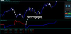 Forex Infinity Strategy – Forexobroker Personal Email Address, Perfect Money, Gbp Usd, Pop Up Window, Perfect Timing, Day Trading, Infinity, Dreaming Of You, How To Become