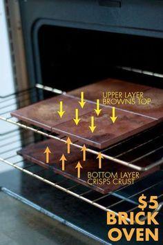DIY $5 Pizza Oven