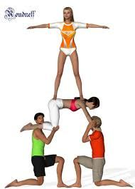 Image result for acrosport