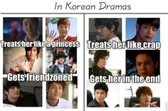 only in korean dramas