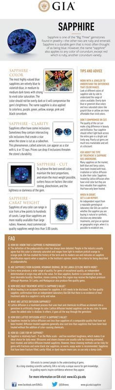 September's birthstone, Sapphire, is one of the most beloved gemstones. GIA's Sapphire Buying Guide provides the quick tips you need when shopping for this gem. Crystals Minerals, Rocks And Minerals, Crystals And Gemstones, Stones And Crystals, Gem Stones, Sapphire Jewelry, Sapphire Gemstone, Blue Sapphire, Gems Jewelry