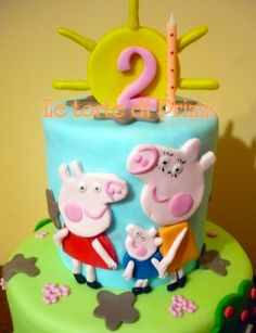 Your birthday with #peppapig