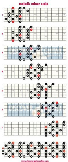 melodic minor scale: 3 note per string patterns   Discover Guitar Online, Learn to Play Guitar