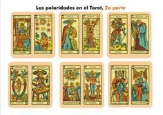 Get the latest strategies and guide here -> tarot Tarot Learning, Learn Art, Coven, Tarot Cards, Paranormal, Wicca, Mystery, Gallery Wall, Frame