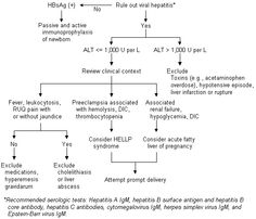 http://liverbasics.com/cryptogenic-cirrhosis.html Cryptogenic cirrhosis is probably the most deadly type of the condition since it doesn't have a known cause and more often than not, demands a liver transplant.