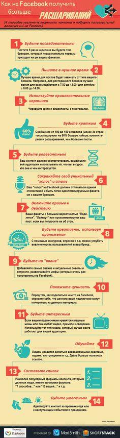 Инфографика: Как получить больше расшариваний на Facebook
